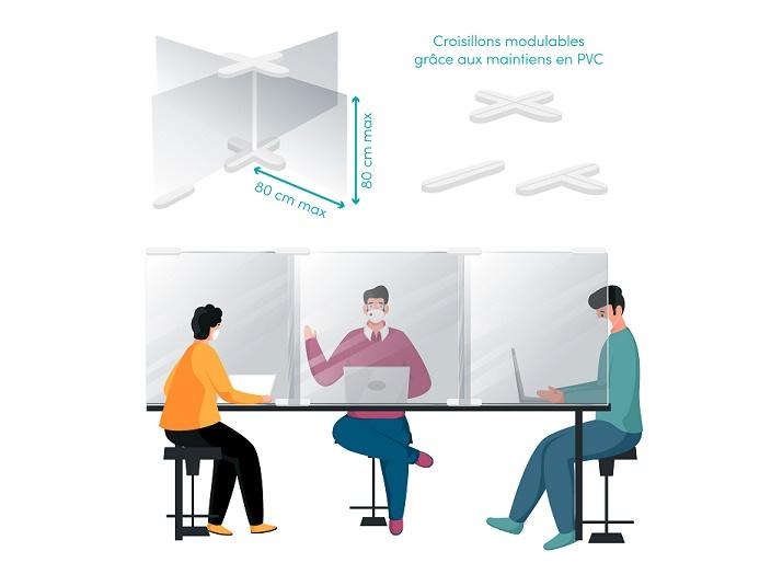 Matériel de protection covid-19 : solutions pour les pros | CM CREATION